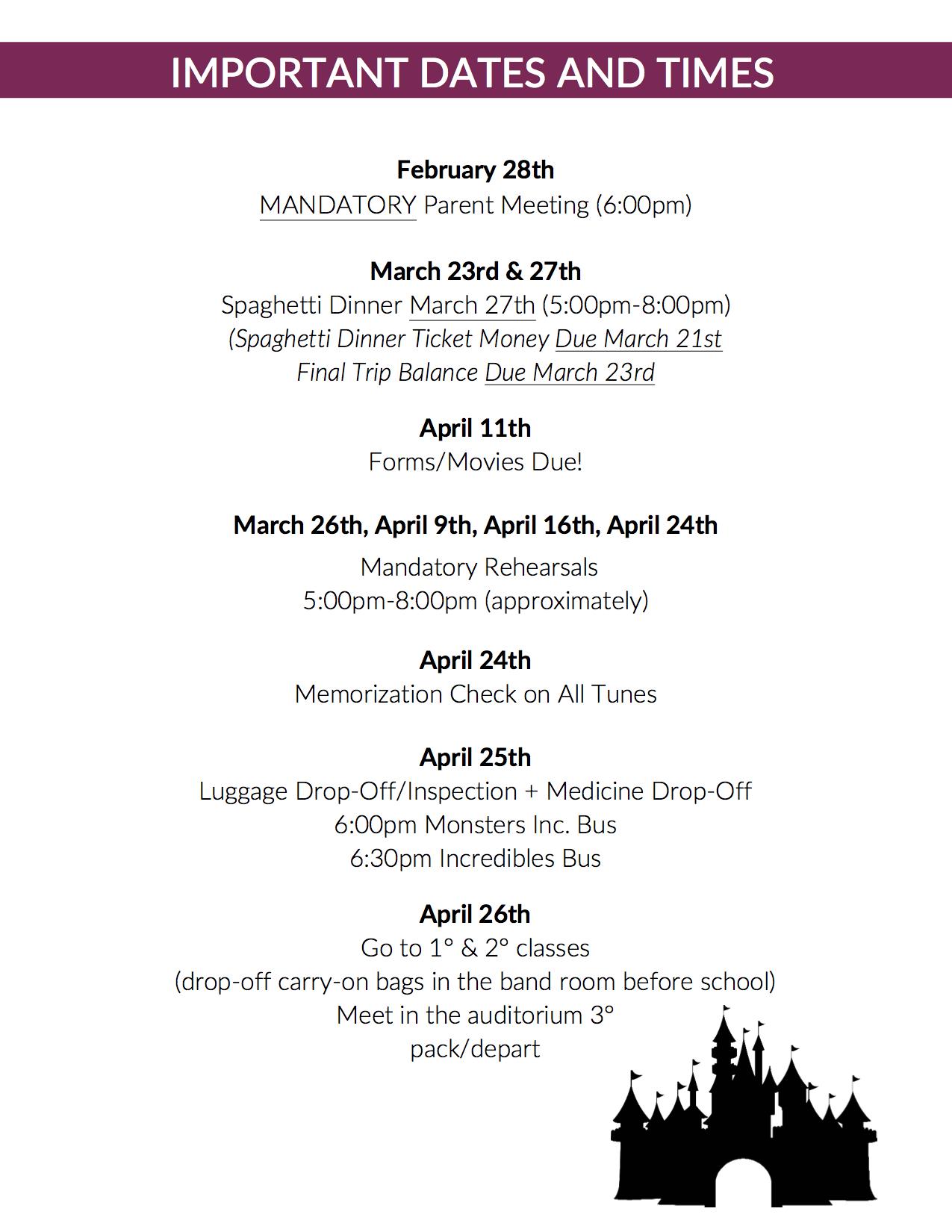 Important Dates -