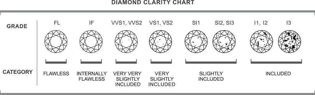 DiamondClarity-1.jpg