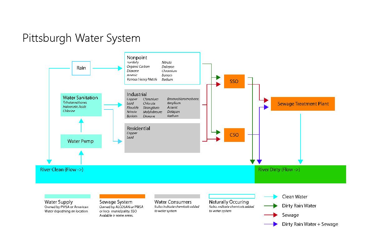 Yang_River of Sewage_Page_04.jpg