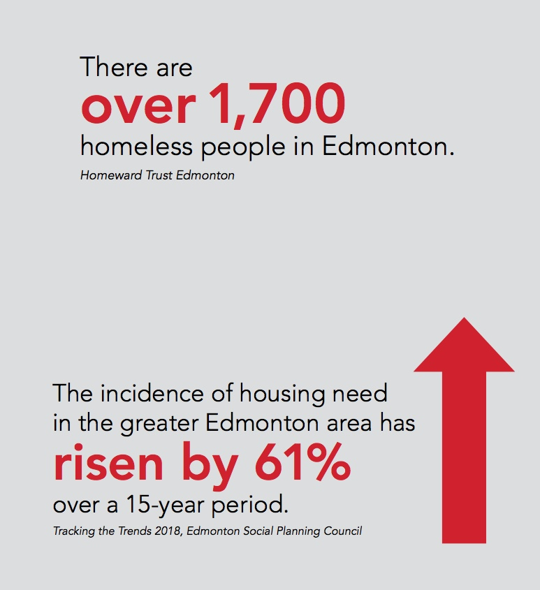 AffordableHousingStats.jpeg