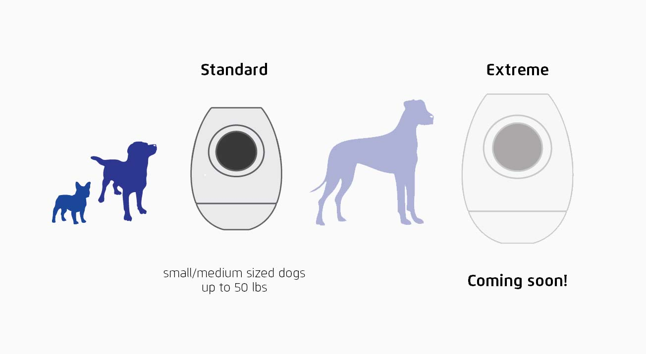 Tikr Standard is designed for small and medium sized dogs up to 50 lbs. Tikr Extreme for big dogs is coming soon!