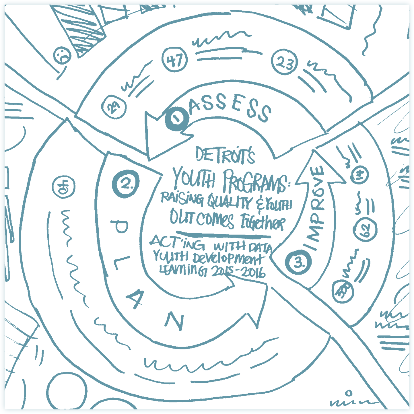 YDRC_Infographic_Sketch1.png
