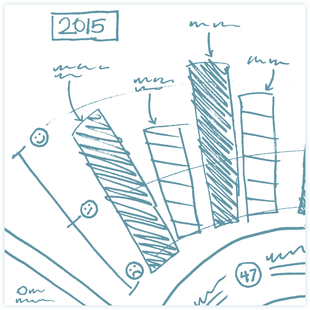 YDRC_Infographic_Sketch2.png