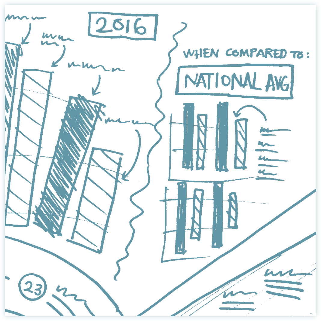 YDRC_Infographic_Sketch3.png