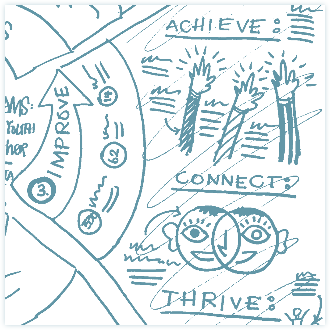 YDRC_Infographic_Sketch4.png
