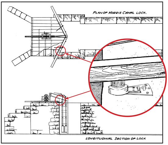 General Plan of Morris Canal Lock with Detail and Location of the Gudgeon.