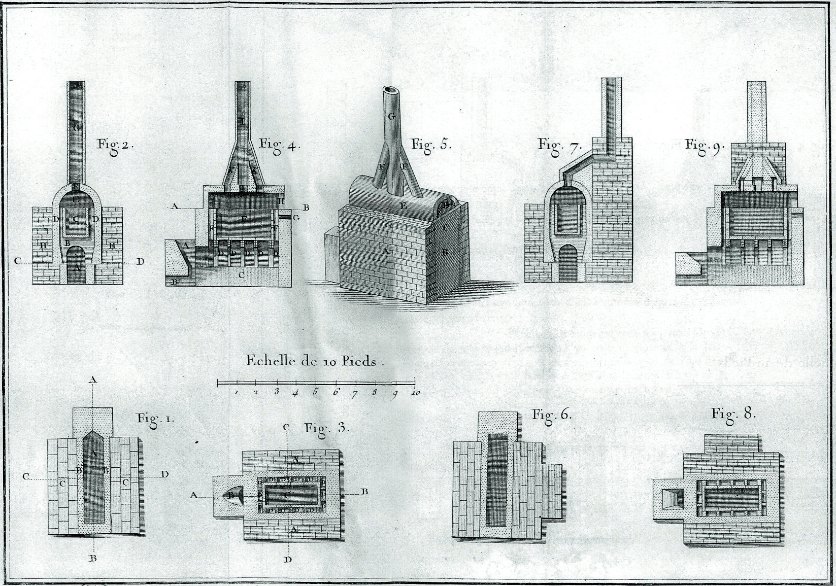 Comparable steel furnace to Petty's Run