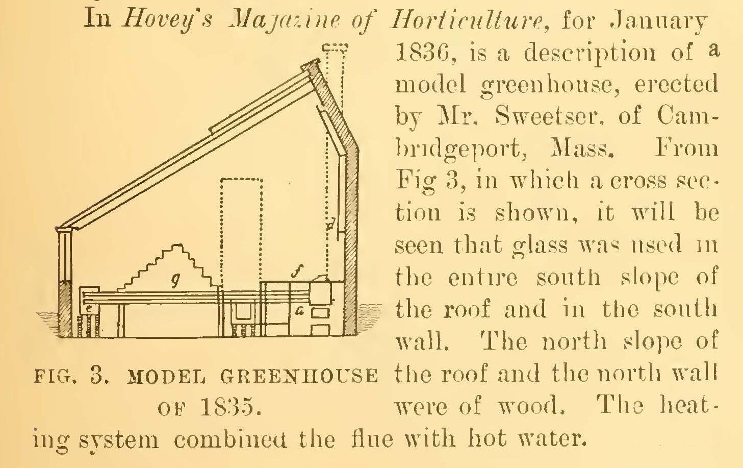 G4b Figure 1 Model Greenhouse of 1835.jpg