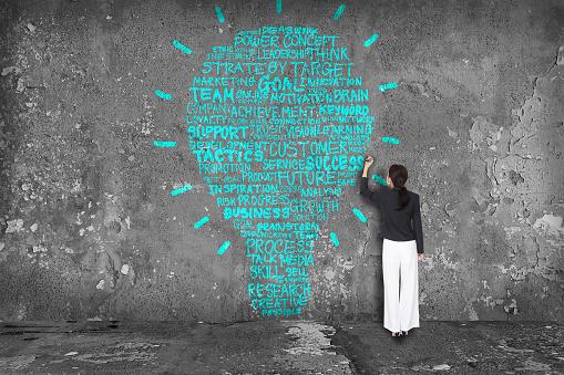 En kvinna står vänd mot en grå vägg och skriver med turkos färg en stor glödlampa fylld med text: Strategy by target, Support, Costumor, Tactics, Process med mera.