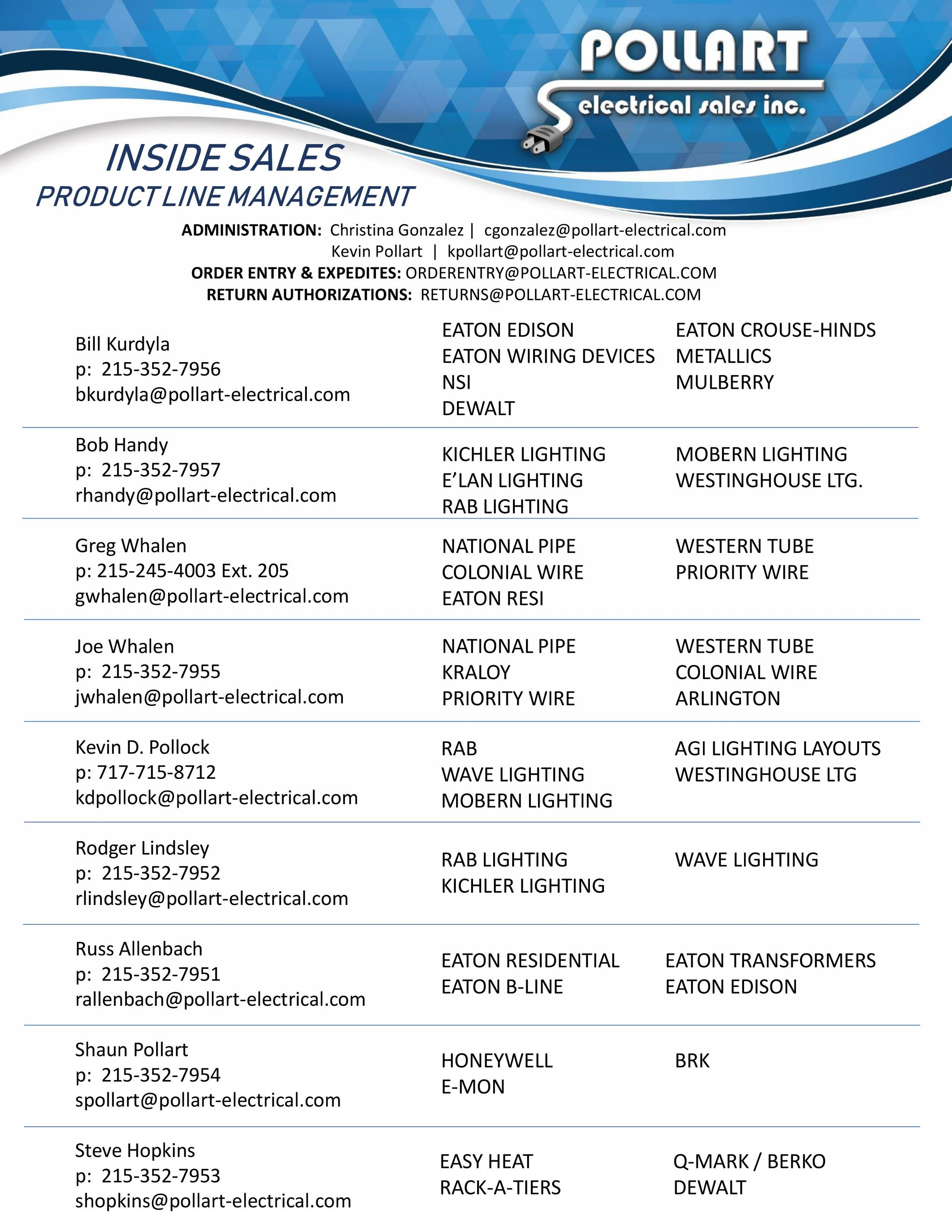 MEET OUR INSIDE SALES TEAM! - CLICK HERE FOR AN INSIDE SALES CONTACT SHEET INCLUDING FACTORY RESPONSIBILITIES & CONTACT INFORMATION!