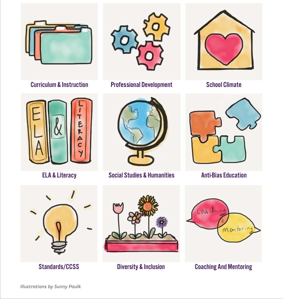 Chiariello Consulting website bucket illustrations, 2015.