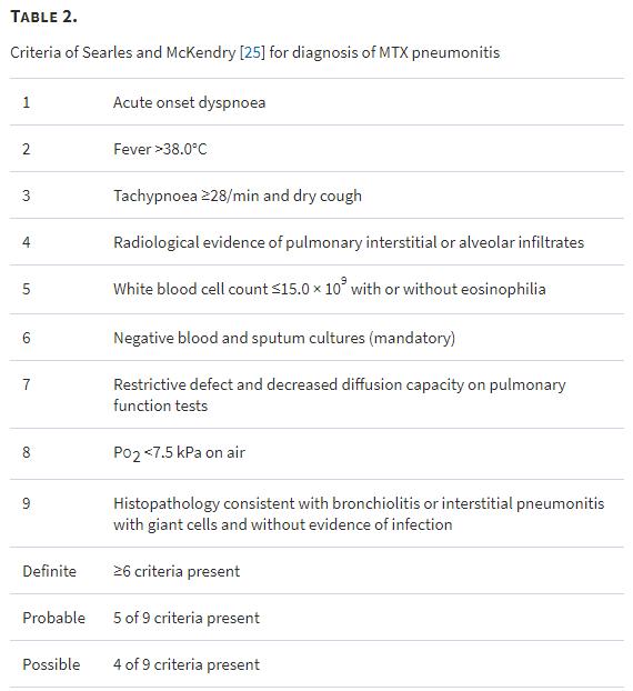 mtx criteria.PNG