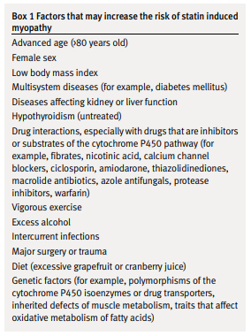 Table from BMJ 2008;337:a2286 doi:10.1136/bmj.a2286