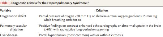 HPS diagnostic criteria.JPG