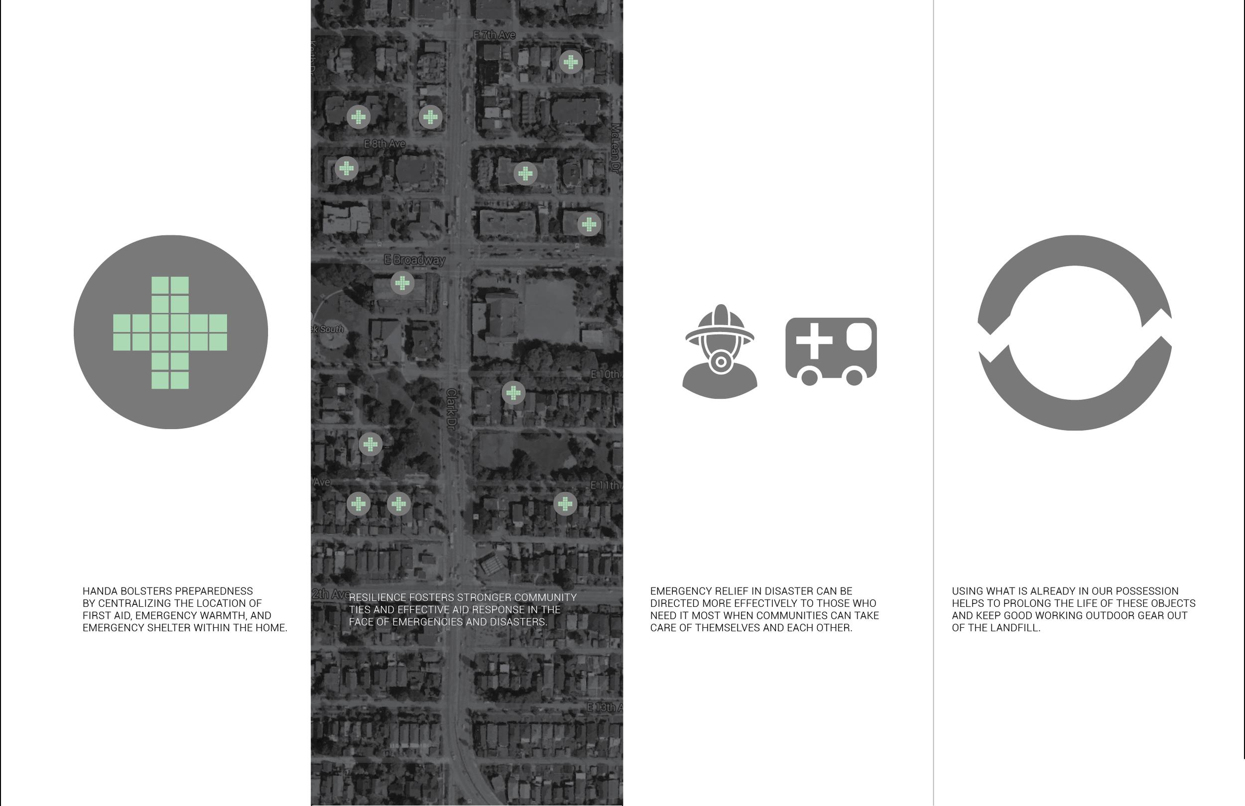 2015 Graduation Project; Industrial Design; Bachelor of Design, Emily Carr University of Art + Design