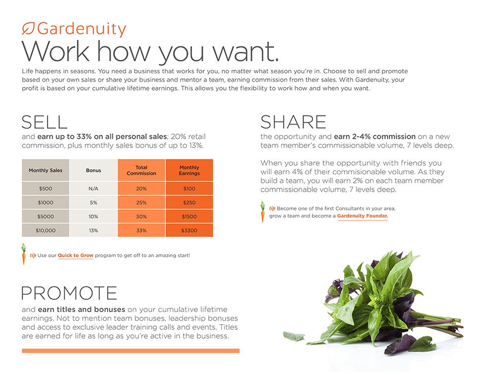 Gardenuity Work How You Want 1.jpg