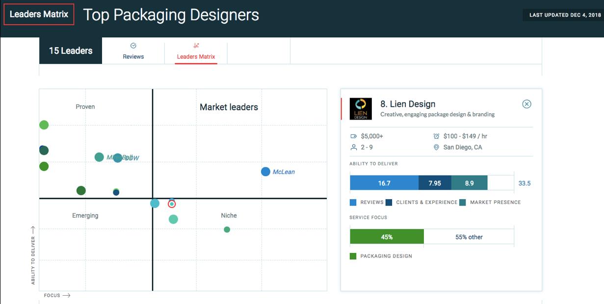 leading-san-diego-packaging-designers-1.png