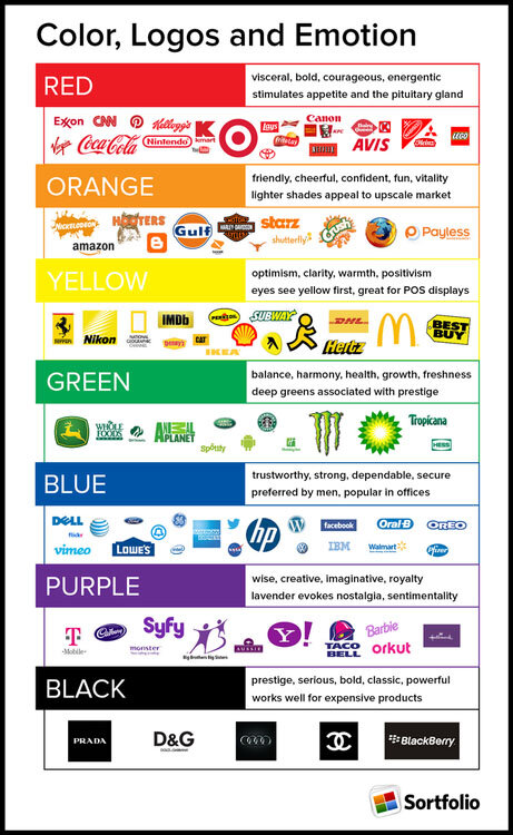 color-theory-in-marketing-sales-california.jpg