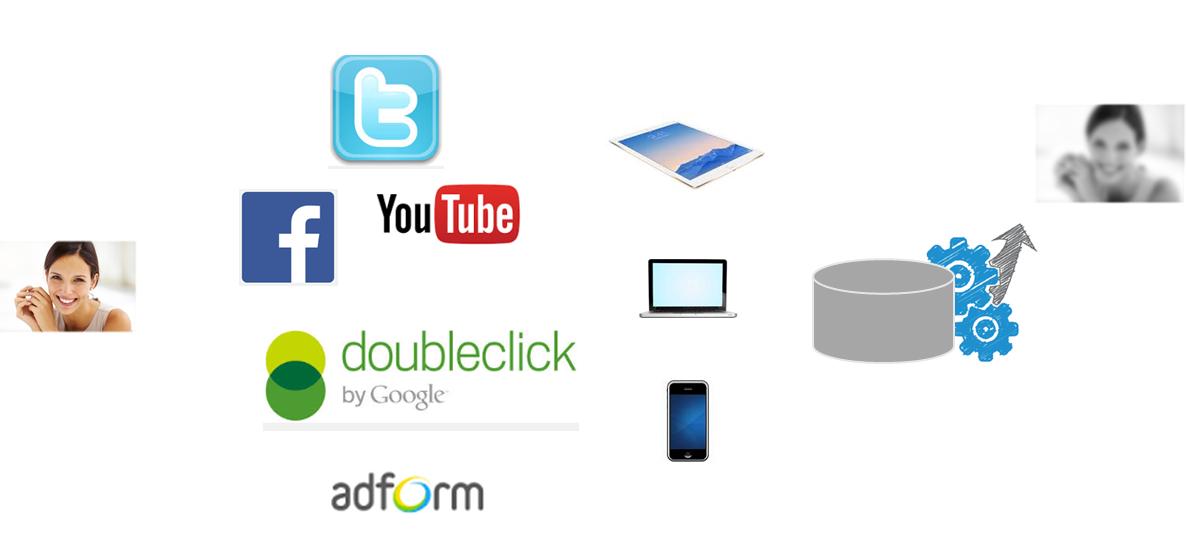 clickstream data