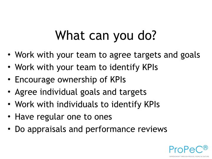 Manager Training Programme.065.jpg