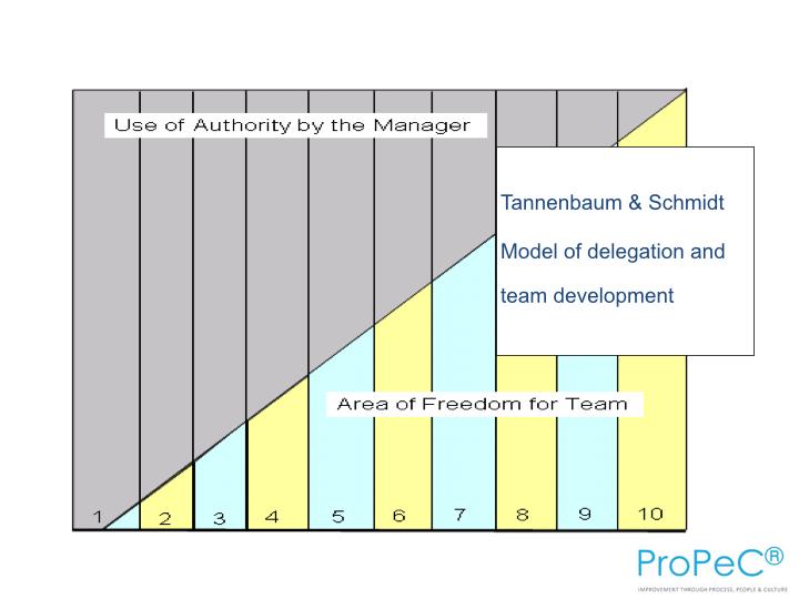 Manager Training Programme.115.jpg