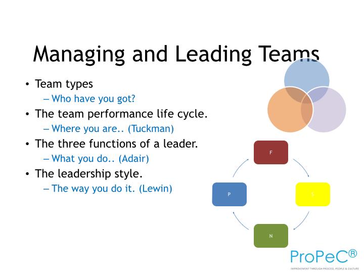 Manager Training Programme.129.jpg