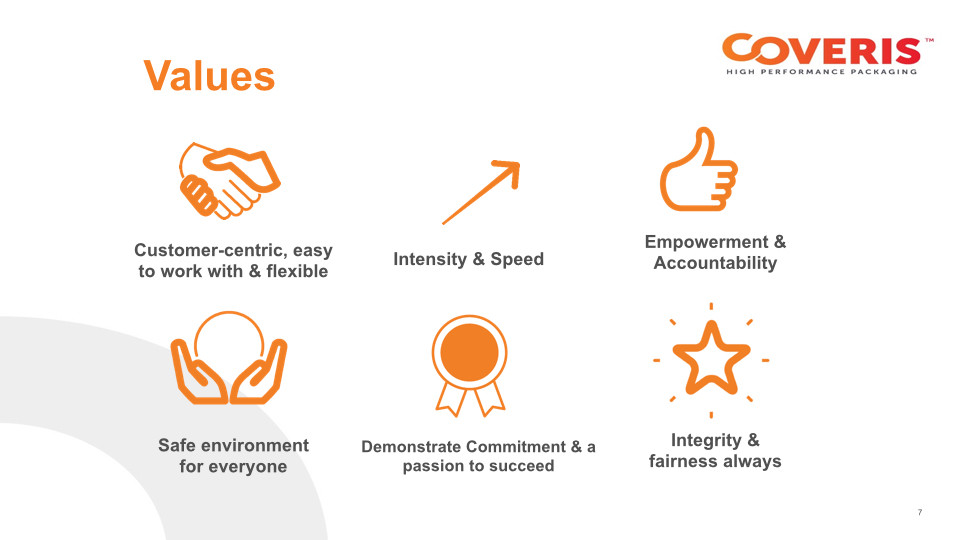 Appraisals 2014 Slides for Support Page.007.jpg