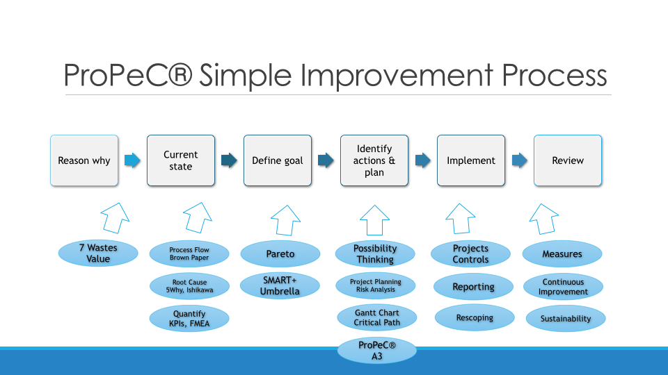 Business Improvement Tools and Techniques 251114.010.jpg