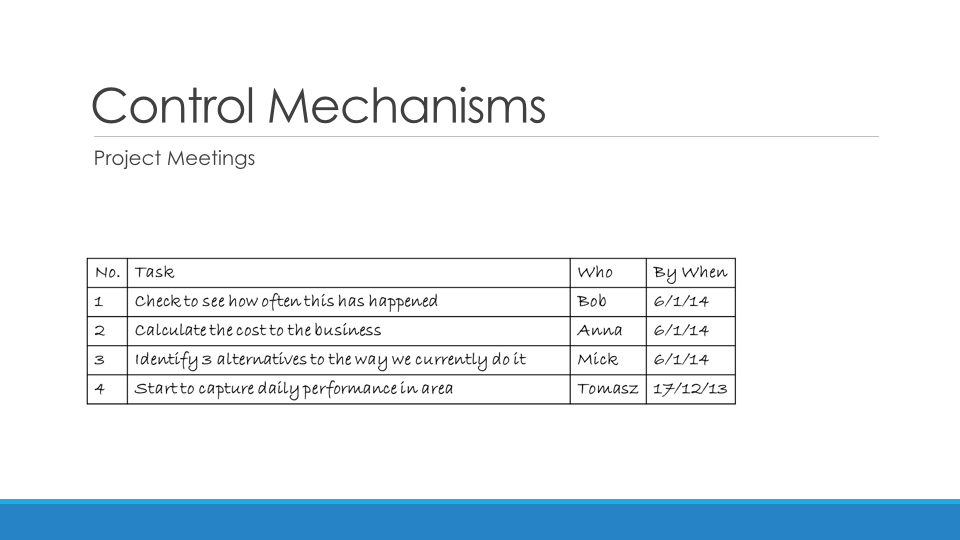 Business Improvement Tools and Techniques 251114.055.jpg