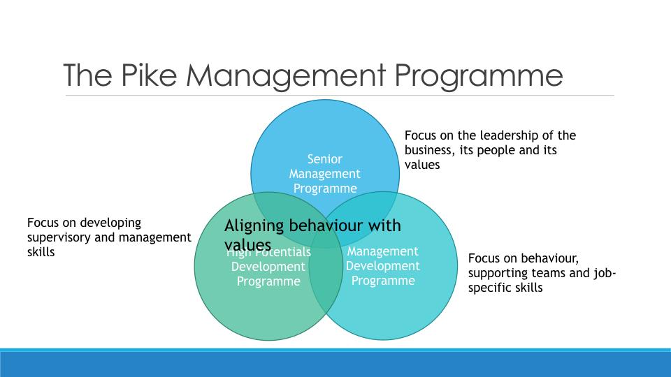 Pike Management Programme.002.jpeg