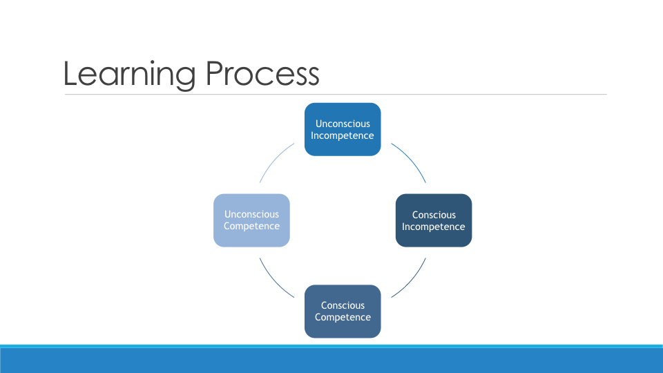 Creating a Learning and Developemnt Strategy copy.012.jpeg