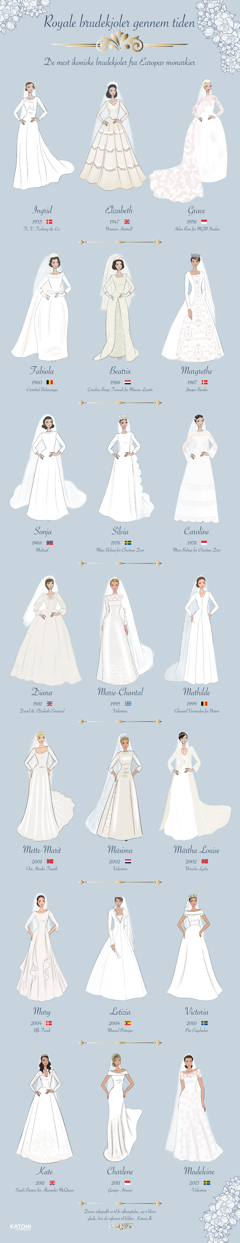 royale-brudekjoler.jpg