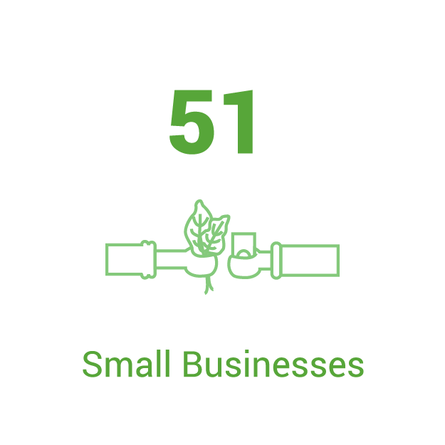 Small Business Farmers