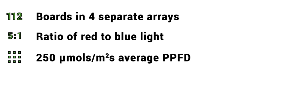 Freight Farms-Greenery-Cultivation Area LEDs-Features.png