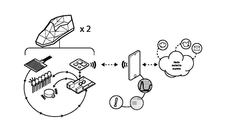 lumen_systemdiagram.png