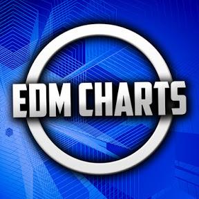 edmcharts.jpg