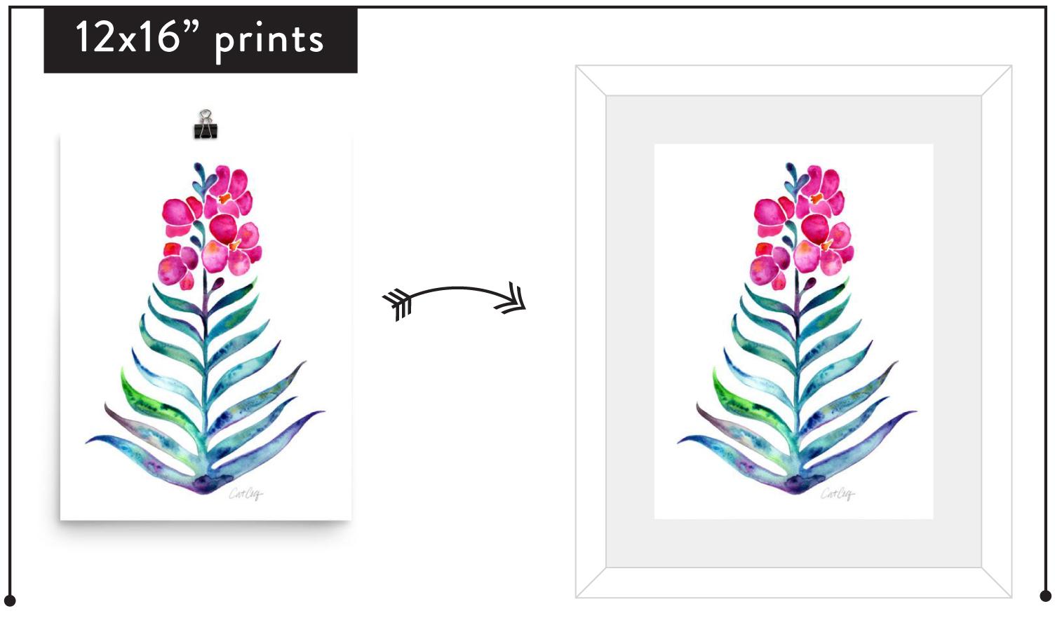 Framing Artwork Choosing Frames