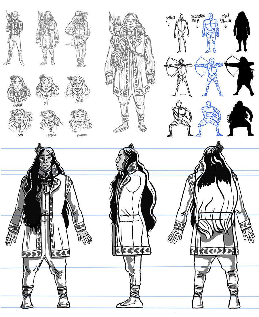 Character creation pipeline