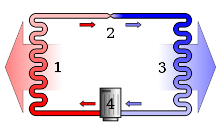refrigeration-cycle-heatpump.png