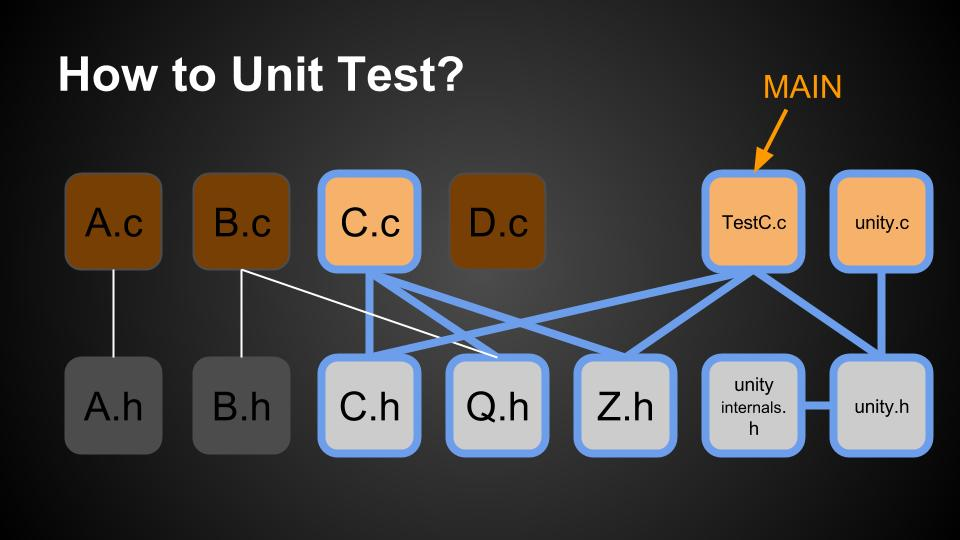 unit-testing-course — Throw The Switch