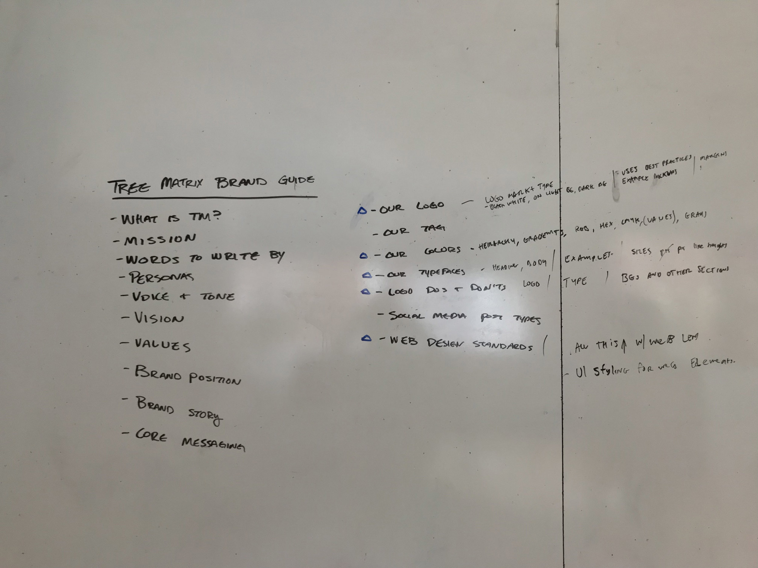 First whiteboard session with lead designer. My whiteboard weakness: writing in straight lines.