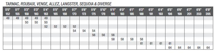 Specialized Road Bike rental size chart