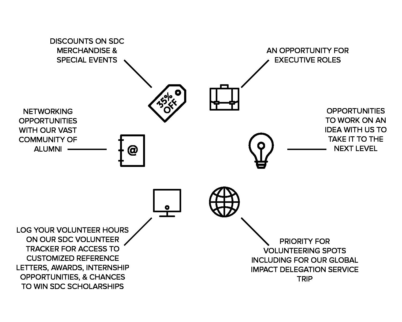 Benefits-01.png