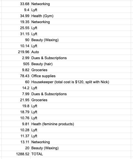 Money & Mimosas Date 3/20/2019