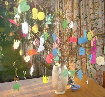 gratitude-tree-yule.jpg