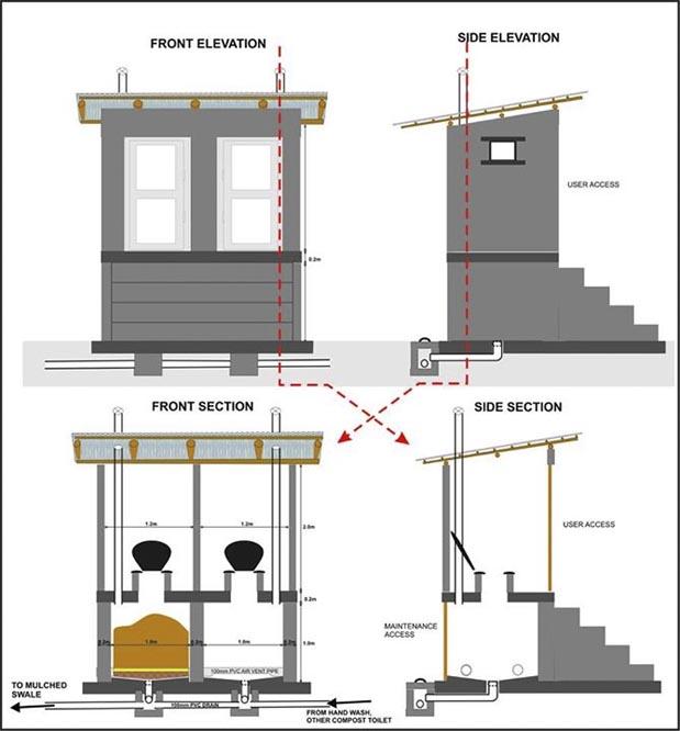 Compost-Toilet-Design.jpg