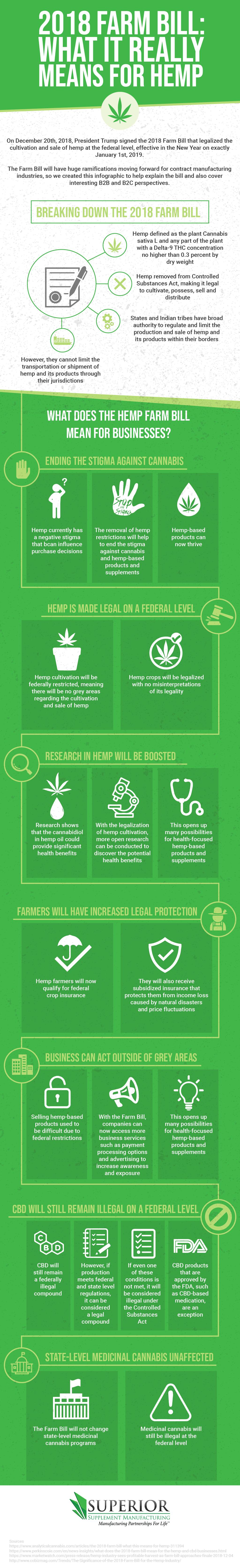 2018-Hemp-Farm-Bill-Dietary-Supplement-Industry.png