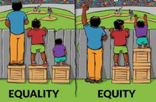 What is the difference between equality and e