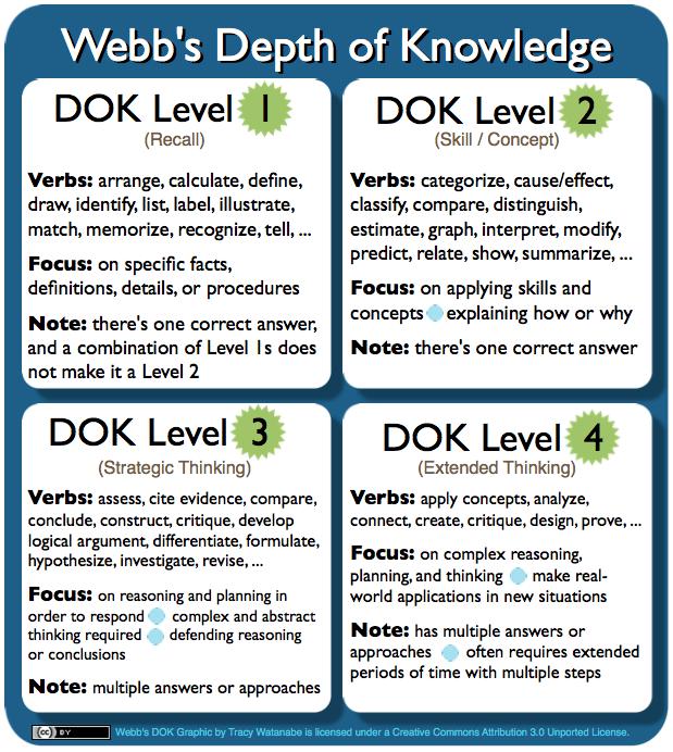 DOK.png