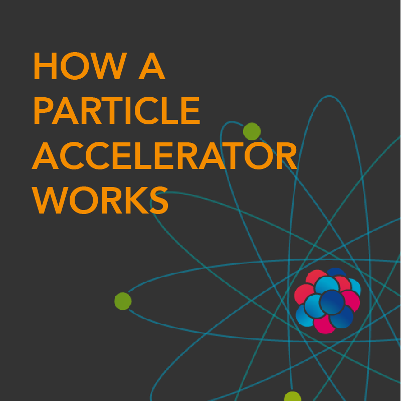 InfographicCovers_ParticleAccelerator.png